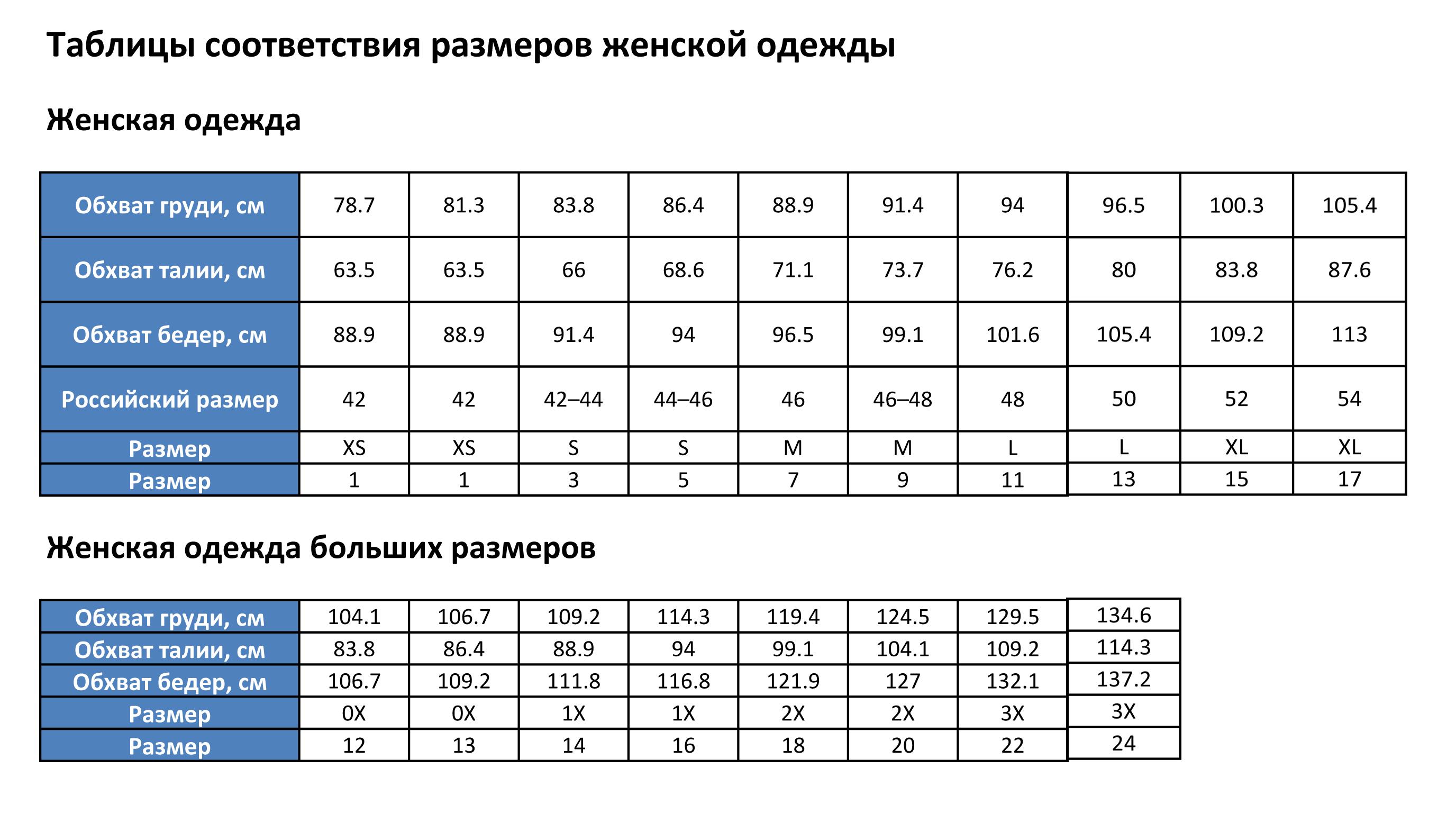 Таблица Женской Одежды